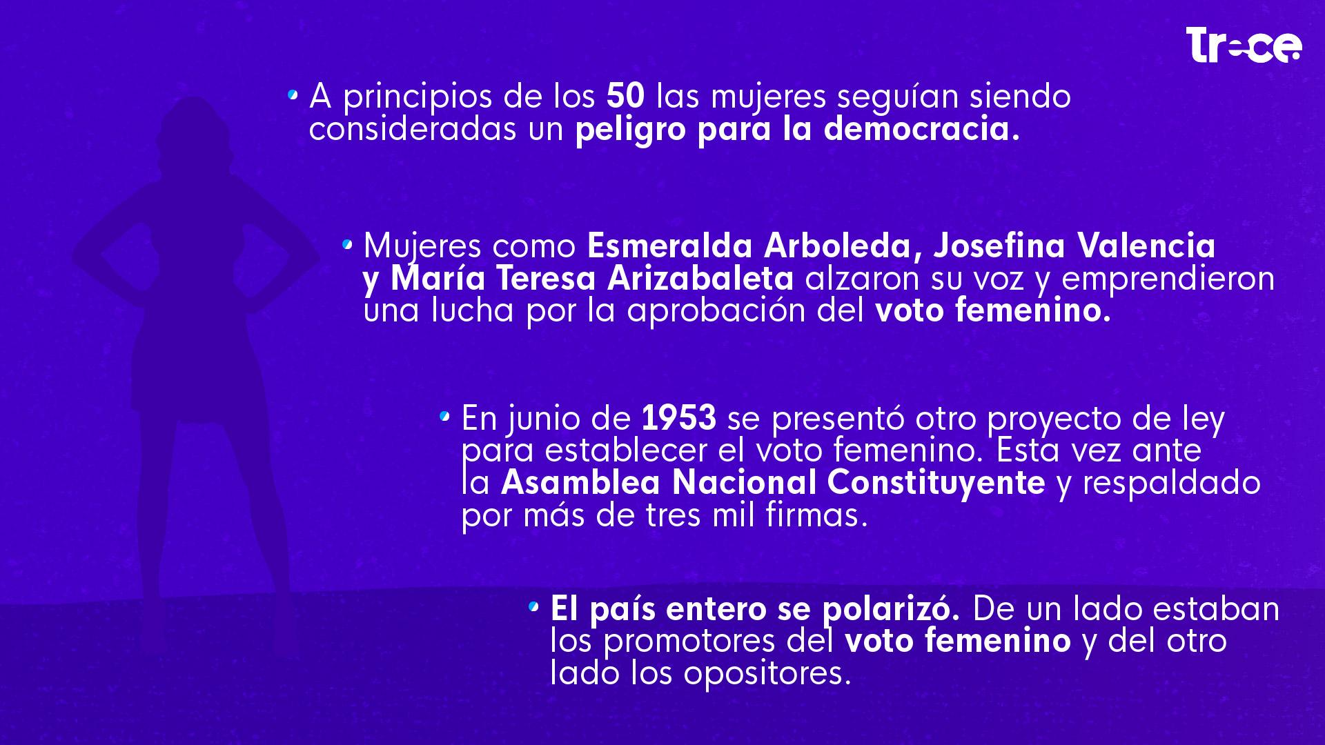 Voto Femenino 61 Anos En Colombia