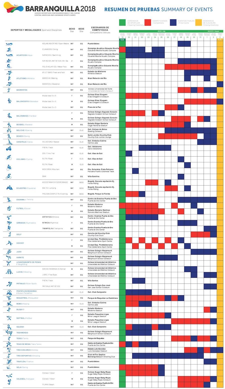 Juegos Centroamericanos Y Del Caribe Conoce El Calendario