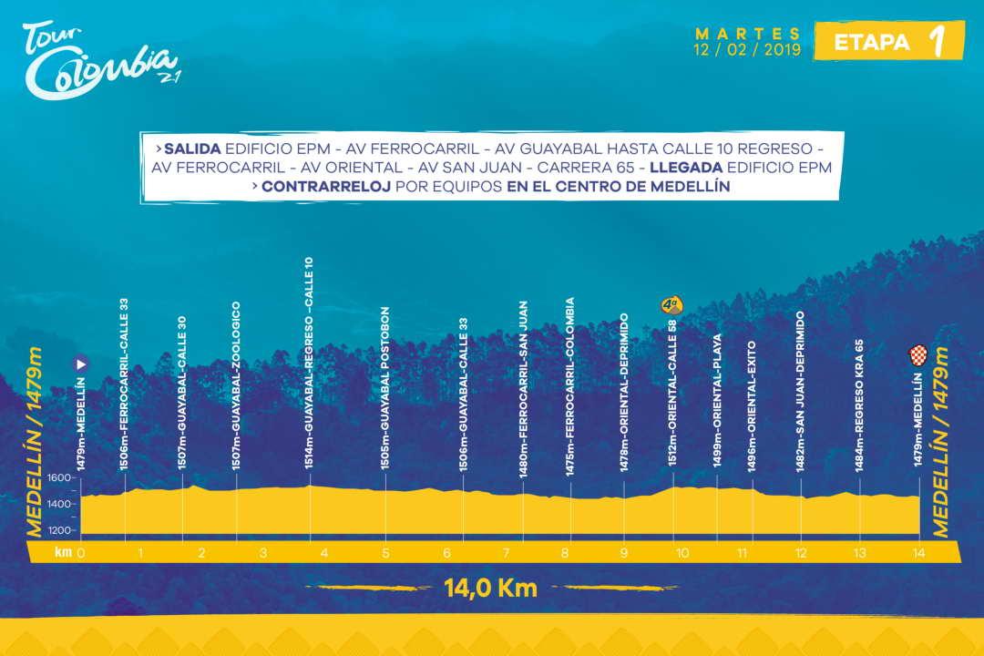 Etapa 1 Tour Colombia 2.1 2019
